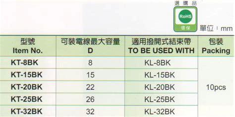 Kss Spiral Wrapping Band Ks 6 大集福自動控制電工器材公司 產品總覽