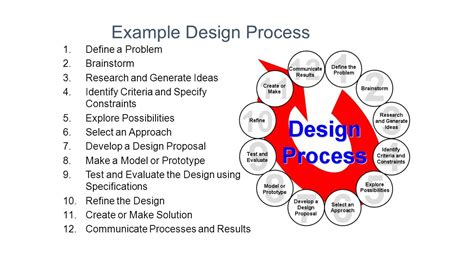 process design criteria definition engineering design process ppt video online download