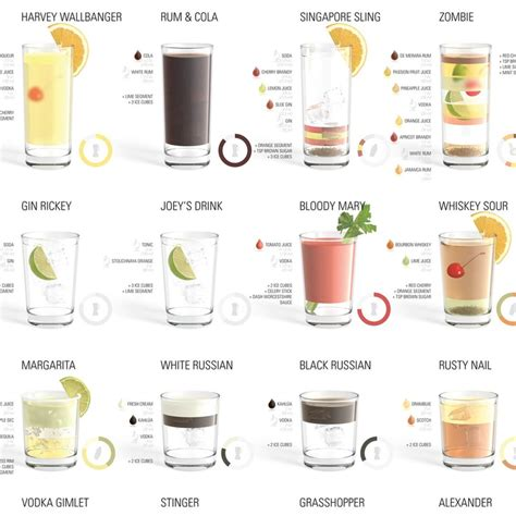 cocktail recipes poster 17 best images about bar on lunch menu