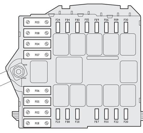 fiat ducato fuse box location wiring diagrams image free gmaili net fiat stilo 2001 2008 fuse box diagram auto genius