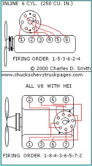 93 chevy 350 firing order diagram