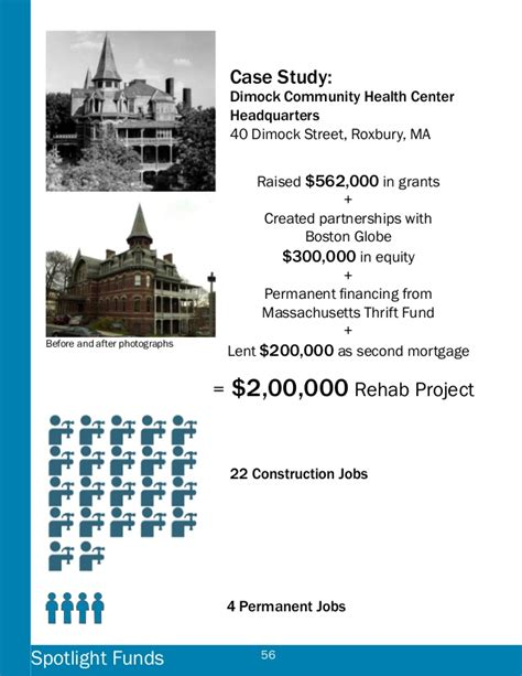 Dimock Detox Roxbury Ma by Forum Journal Fall 2014 Scad Revolving Fund Impact Report