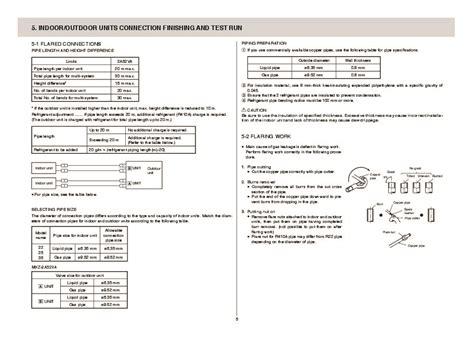 mitsubishi air conditioner installation mitsubishi mxz 2a52va air conditioner installation manual