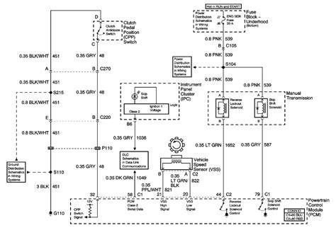 1990 chevrolet k1500 wiring diagrams schematic 1990 chevrolet k1500 manual trans html autos post