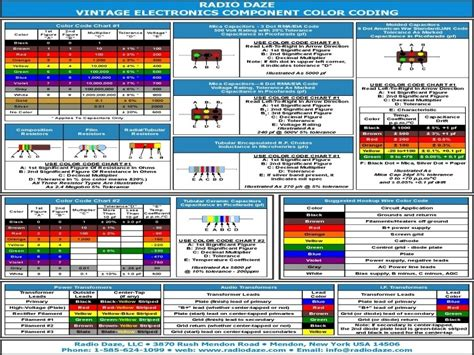 ground color code k grayengineeringeducation