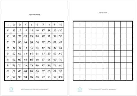 printable  counting charts  students edgalaxy