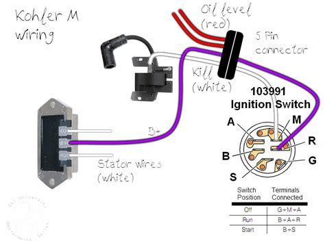kohler ignition wiring diagram ignition free
