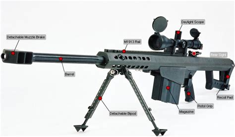 best sniper interactives m107 best sniper rifle semi automatic