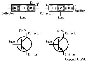 transistor npn or pnp how does a transistor work
