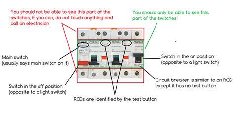 rcd wiring diagram australia efcaviation