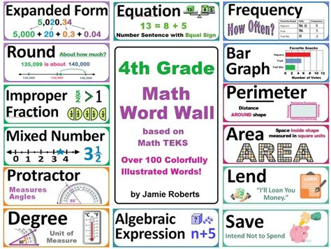 8th grade staar math workbook 2018 the most comprehensive review for the math section of the staar test books 10th grade math taks worksheets 7th grade math taks