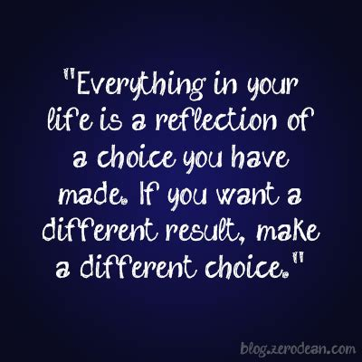 Your Reflection everything in your is a reflection of a choice