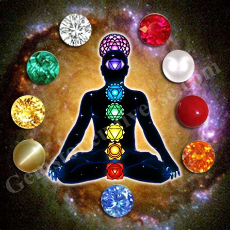 what is a jyotish gemstone of astrological gemstones