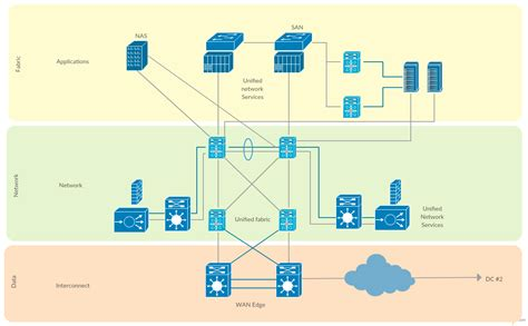 vlan diagram visio voip network diagram exle images how to guide and