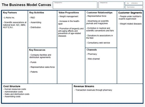 alibaba business model canvas canvas exle intopreneur
