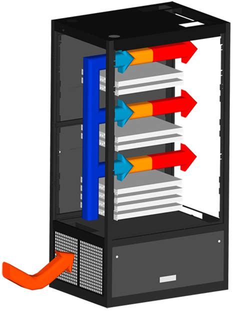 server cabinet with cooling manicinthecity