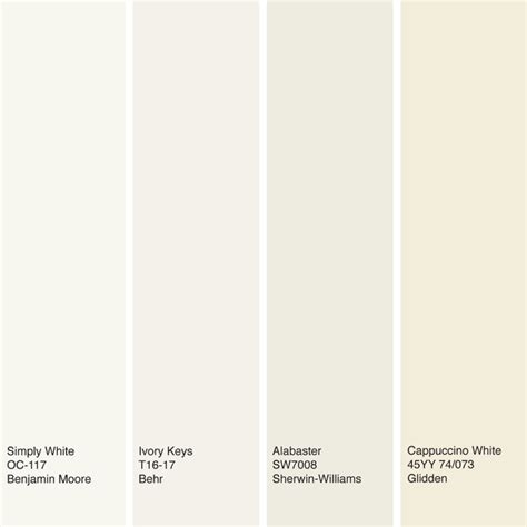 color of the year off white is on trend for 2016