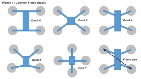 design drone frame how to design and 3d print your very own quadcopter