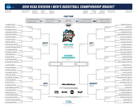 ncaa college basketball scores 2018 ncaa tournament bracket scores schedule updates