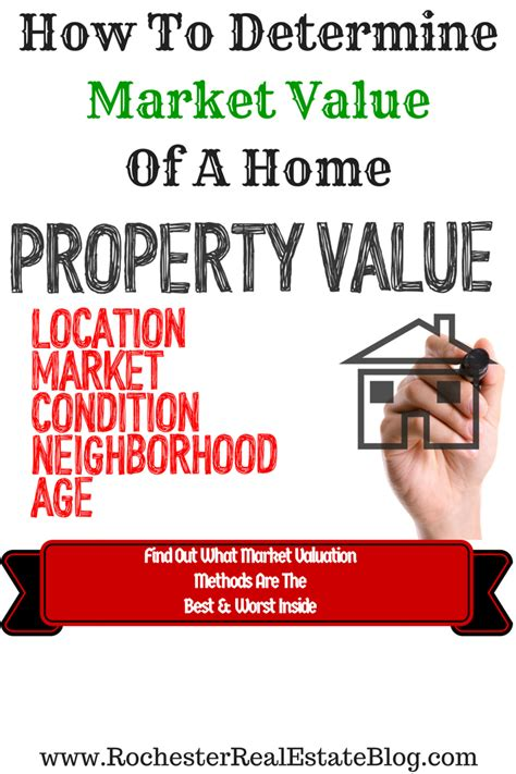 market value for homes 28 images how to determine