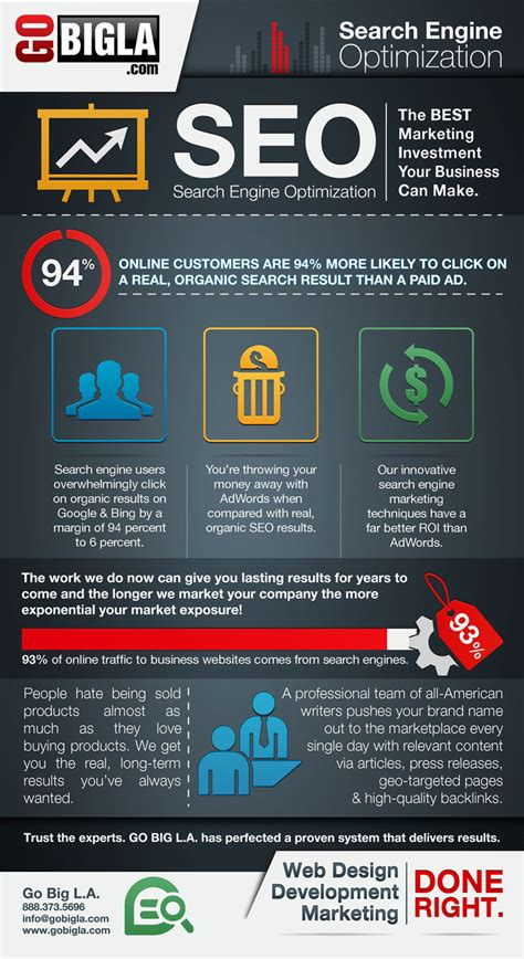 Seo Marketing Company 5 by Las Vegas Seo Company Go Big Vegas Digital Marketing