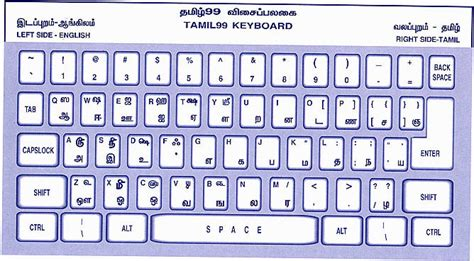free download vanavil avvaiyar keyboard layout tamil font vanavil avvaiyar download