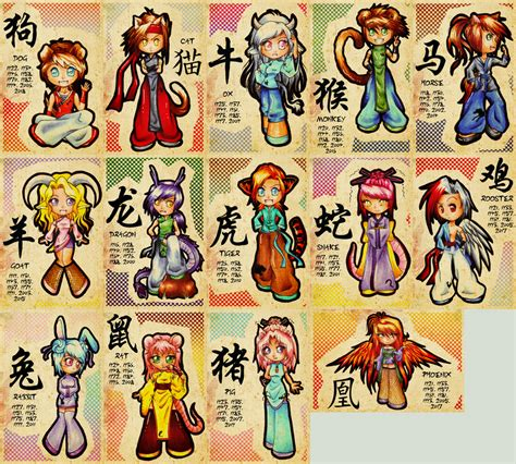 anime zodiac signs calendar chibi chinese zodiac by gezusfreek on deviantart