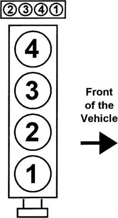 | Repair Guides | Firing Orders | Firing Orders | AutoZone.com