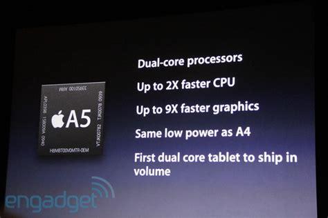 Nuovo Ipad 2 Tutte Le Novit 224 Su Ipad E Ios 4 3 In 1 Unico Articolo Steve Powerpoint Template
