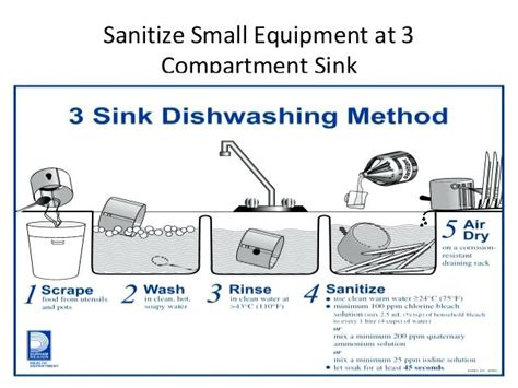 3 compartment sink procedure Sinks Ideas