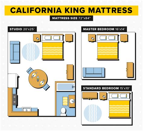 difference between california king and king bed mattress size guide which fits your space the dr 246 mma bed