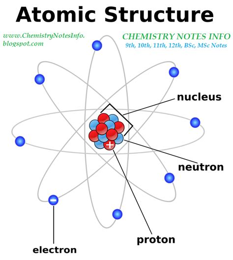 diagram of phosphorus atom chemistrynotesinfo chemistry notes for 11th 12th bsc