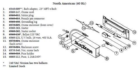 sundance spa parts diagram sundance spa 1 25 250 volt standard fuse my spa