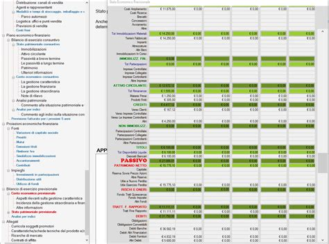 business plan per il software per la creazione business plan