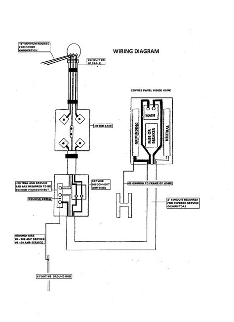 electrical diagram home wiring home electrical color codes