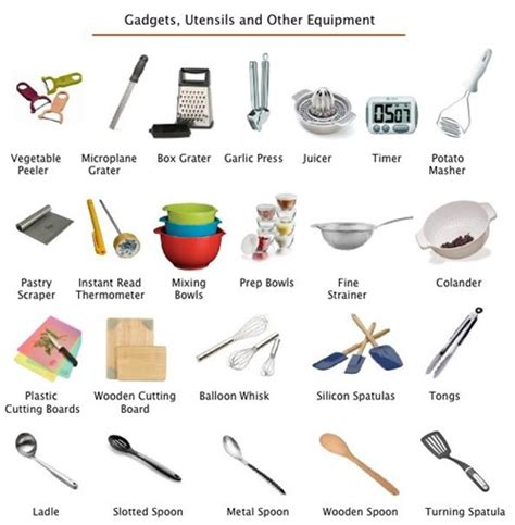 Online Home Decorating Stores Kitchen Equipment And Tools Tips On Buying And Choosing