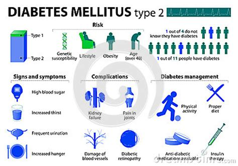 the treatment diabetes mellitus with observations upon the disease based upon thirteen hundred cases classic reprint books diabetes mellitus type 2 stock vector image 61858529