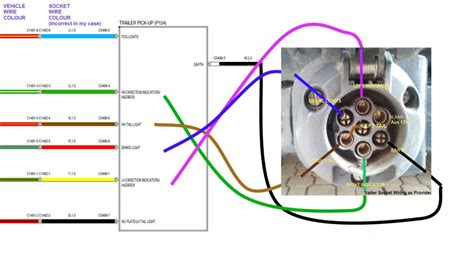 towbar wiring diagram wiring diagram