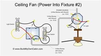 ceiling fan wiring diagram power into light dual switch