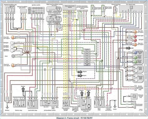 bmw g650 wiring diagram pores co bmw r 1150 gs wiring diagram wiring diagram