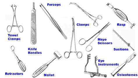 c section surgical instruments untitled page www c step com