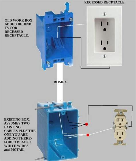 recessed outlet for ac adapter male 3 prong receptacle for wall mount tv doityourself