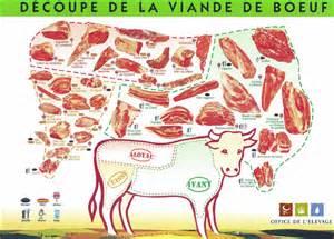 boeuf c 244 t 233 gars boutique culinaire