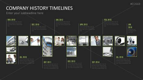 graphics design history timeline timeline templates and charts on pinterest