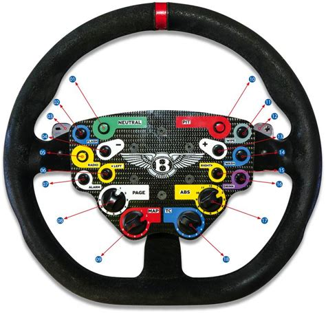 bentley steering wheel gt3 style button plate thrustmaster compatible