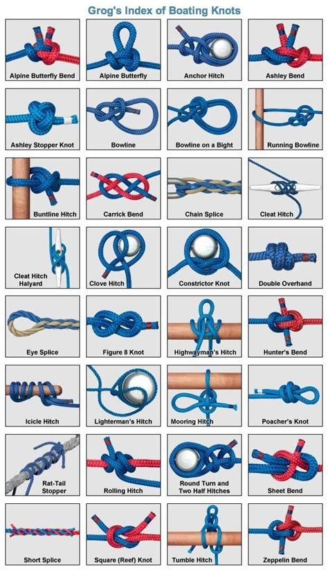 good boat knots boating knots how to tie boating knots animated
