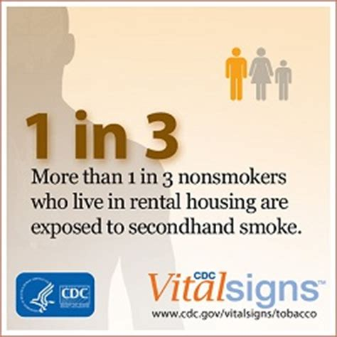 cdc fact sheet fast facts smoking tobacco use cdc fact sheets secondhand smoke smoking tobacco use