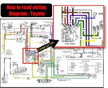 Toyota Manuals Download Using The Electrical Wiring Diagram