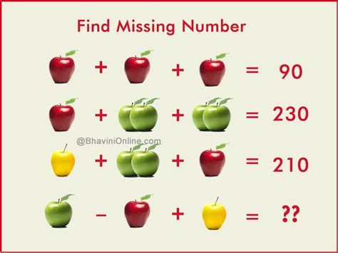 Find Using Picture Whatsapp Math Picture Riddle Find The Missing Number Bhavinionline