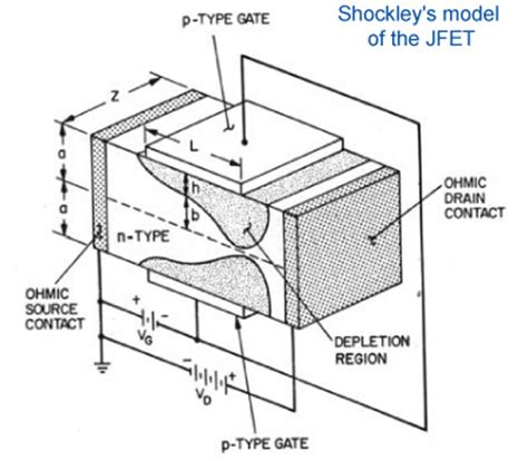 shockley diode model educational resources